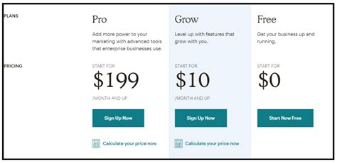 Mailchimp Pricing Plans: Everything you need to know