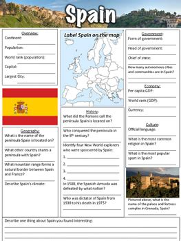 Spain Worksheet by Middle School History and Geography | TpT