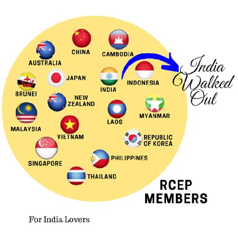 What are the pros and cons of signing RCEP? - Quora
